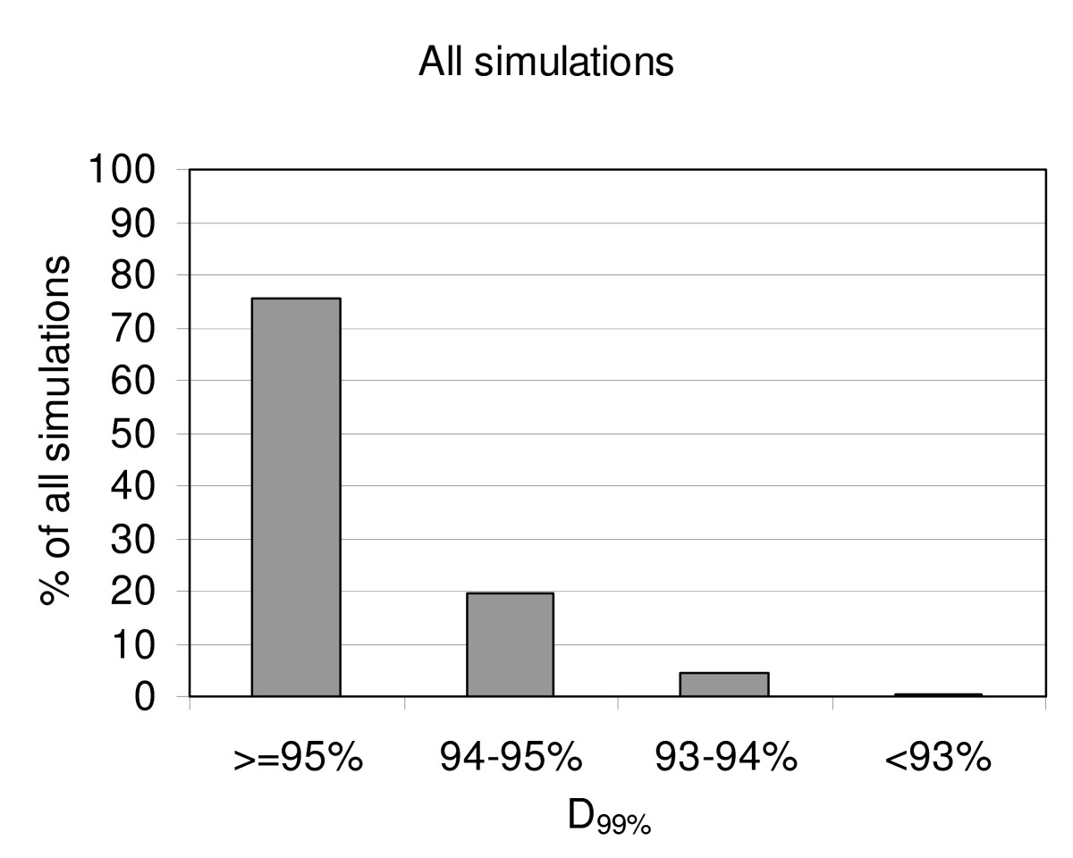 https://static-content.springer.com/image/art%3A10.1186%2F1748-717X-4-38/MediaObjects/13014_2009_Article_175_Fig4_HTML.jpg
