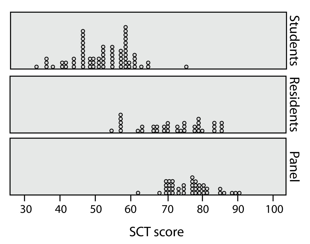https://static-content.springer.com/image/art%3A10.1186%2F1748-717X-4-7/MediaObjects/13014_2008_Article_144_Fig2_HTML.jpg