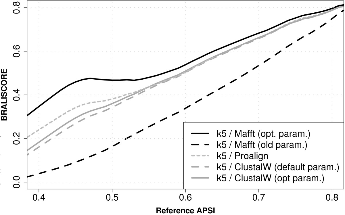 https://static-content.springer.com/image/art%3A10.1186%2F1748-7188-1-19/MediaObjects/13015_2006_Article_19_Fig1_HTML.jpg