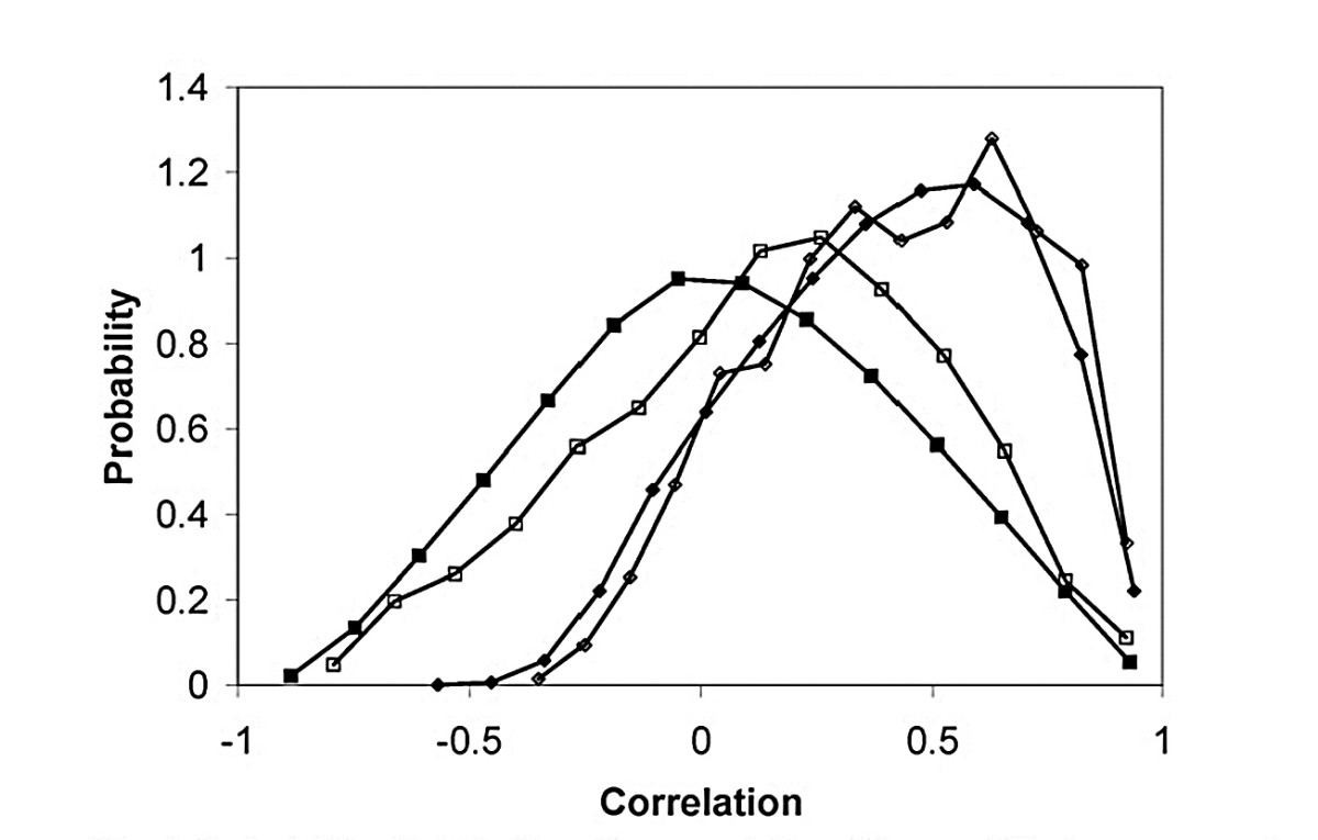 https://static-content.springer.com/image/art%3A10.1186%2F1748-7188-2-2/MediaObjects/13015_2006_Article_27_Fig1_HTML.jpg