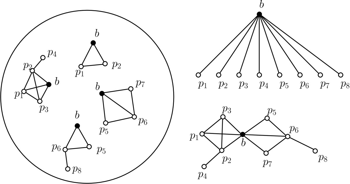 https://static-content.springer.com/image/art%3A10.1186%2F1748-7188-5-34/MediaObjects/13015_2010_Article_107_Fig1_HTML.jpg