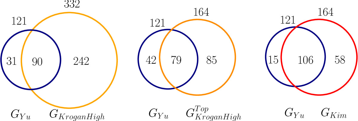 https://static-content.springer.com/image/art%3A10.1186%2F1748-7188-5-34/MediaObjects/13015_2010_Article_107_Fig3_HTML.jpg