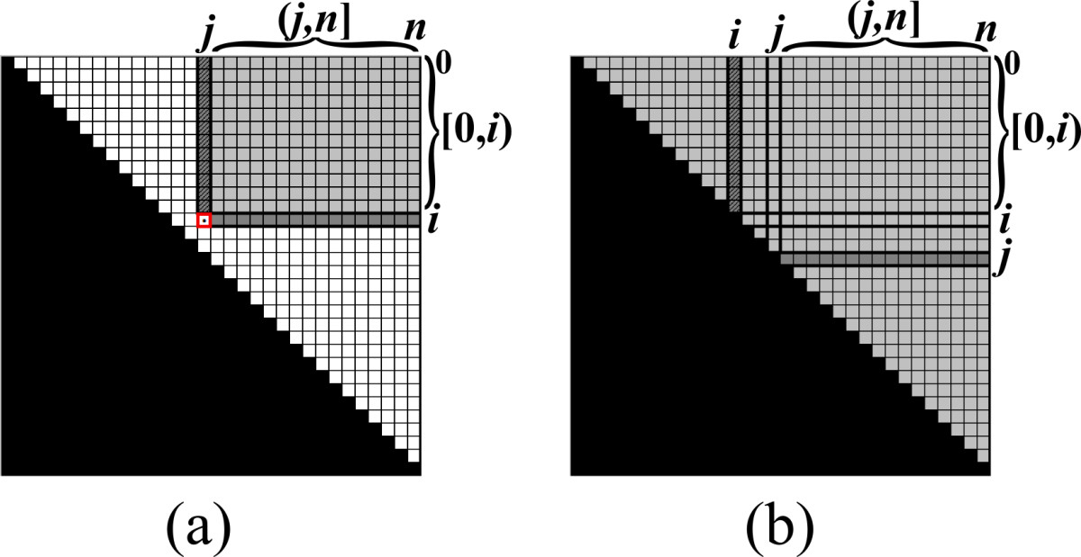 https://static-content.springer.com/image/art%3A10.1186%2F1748-7188-6-20/MediaObjects/13015_2010_Article_133_Fig11_HTML.jpg