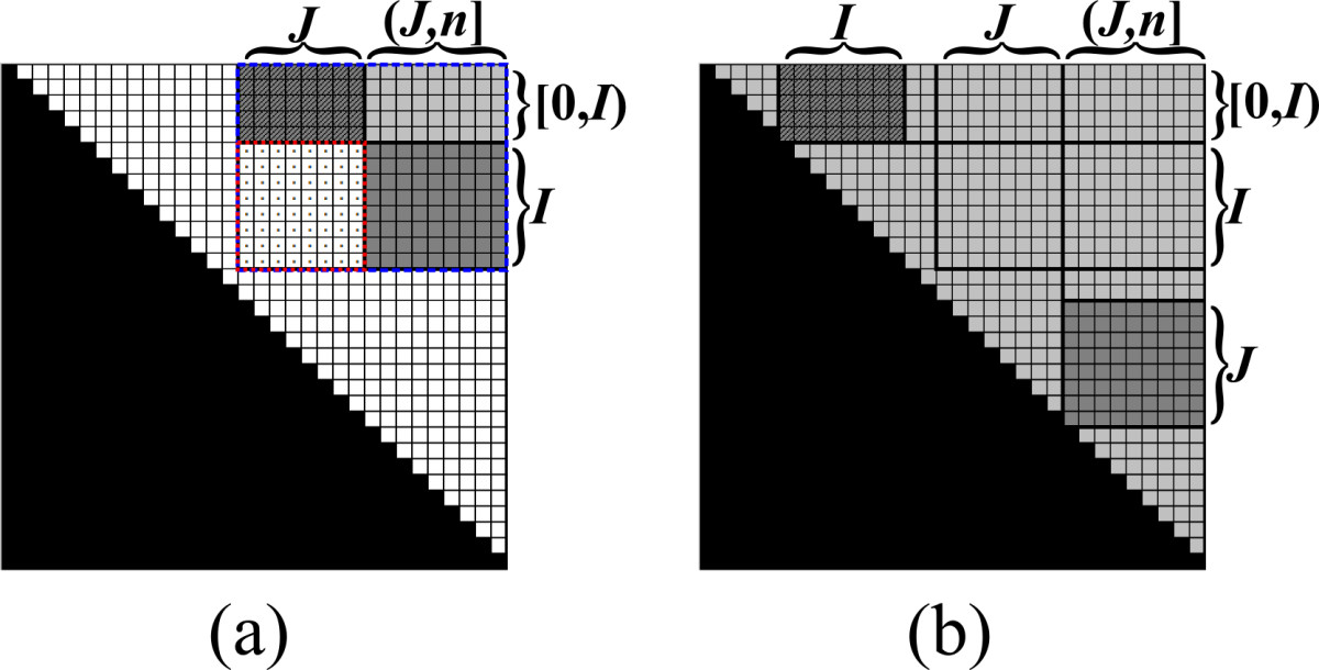 https://static-content.springer.com/image/art%3A10.1186%2F1748-7188-6-20/MediaObjects/13015_2010_Article_133_Fig12_HTML.jpg