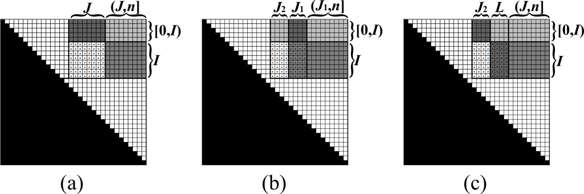 https://static-content.springer.com/image/art%3A10.1186%2F1748-7188-6-20/MediaObjects/13015_2010_Article_133_Fig13_HTML.jpg