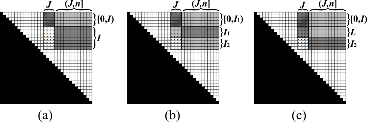 https://static-content.springer.com/image/art%3A10.1186%2F1748-7188-6-20/MediaObjects/13015_2010_Article_133_Fig14_HTML.jpg