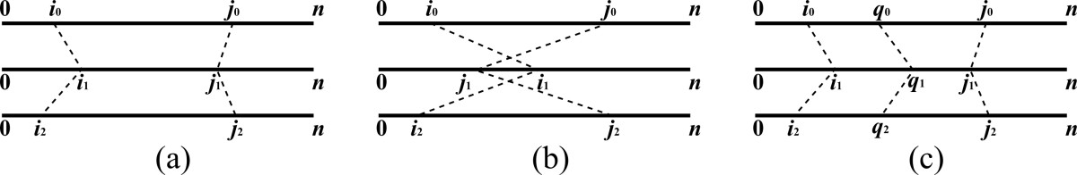 https://static-content.springer.com/image/art%3A10.1186%2F1748-7188-6-20/MediaObjects/13015_2010_Article_133_Fig15_HTML.jpg