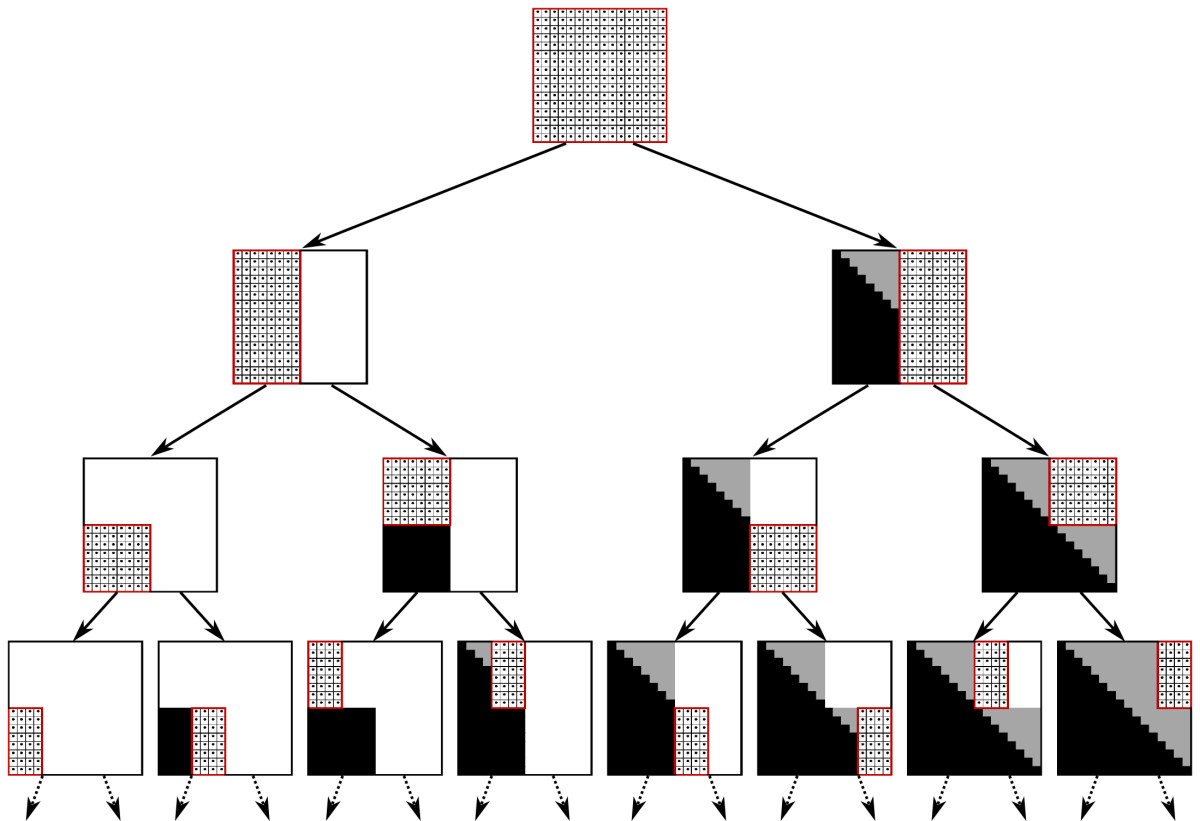 https://static-content.springer.com/image/art%3A10.1186%2F1748-7188-6-20/MediaObjects/13015_2010_Article_133_Fig6_HTML.jpg