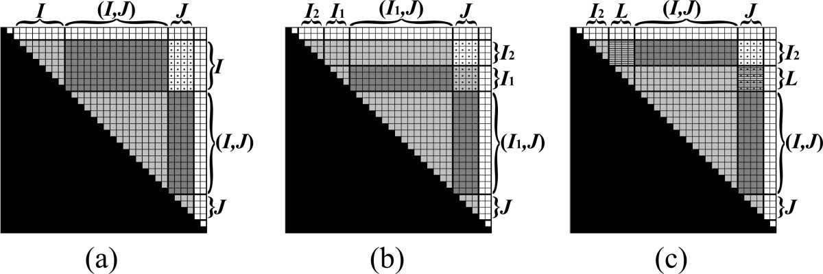 https://static-content.springer.com/image/art%3A10.1186%2F1748-7188-6-20/MediaObjects/13015_2010_Article_133_Fig9_HTML.jpg