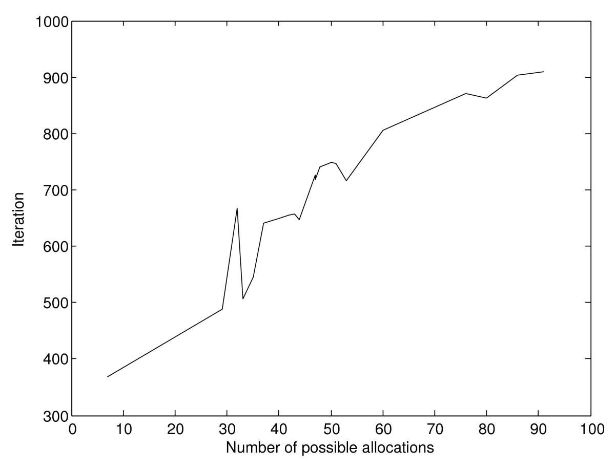 https://static-content.springer.com/image/art%3A10.1186%2F1748-7188-6-22/MediaObjects/13015_2009_Article_135_Fig13_HTML.jpg