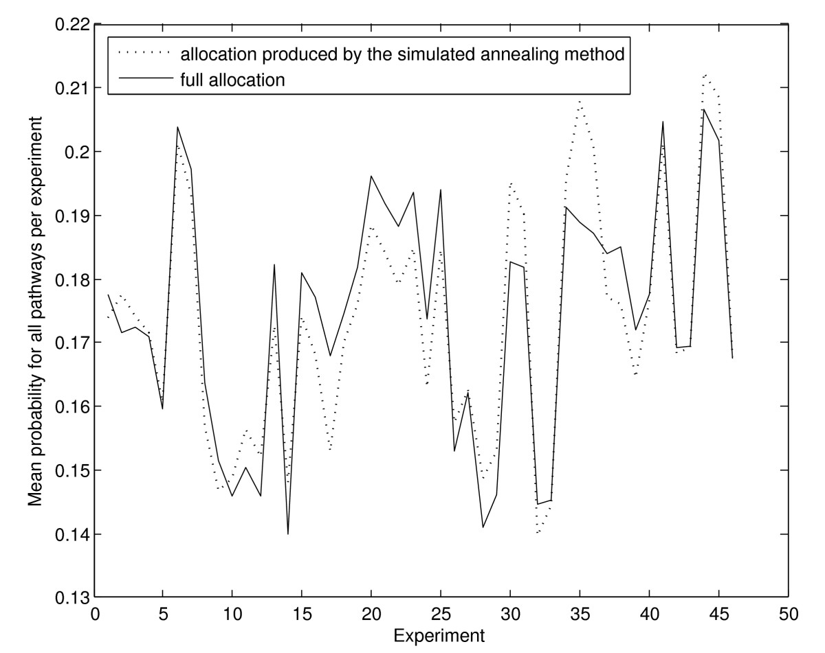 https://static-content.springer.com/image/art%3A10.1186%2F1748-7188-6-22/MediaObjects/13015_2009_Article_135_Fig3_HTML.jpg