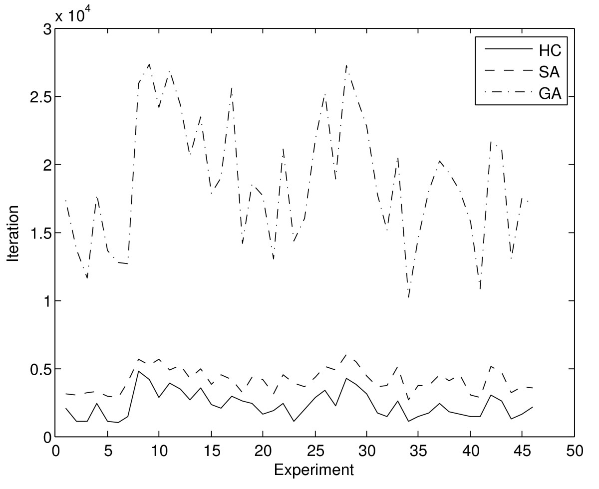 https://static-content.springer.com/image/art%3A10.1186%2F1748-7188-6-22/MediaObjects/13015_2009_Article_135_Fig6_HTML.jpg