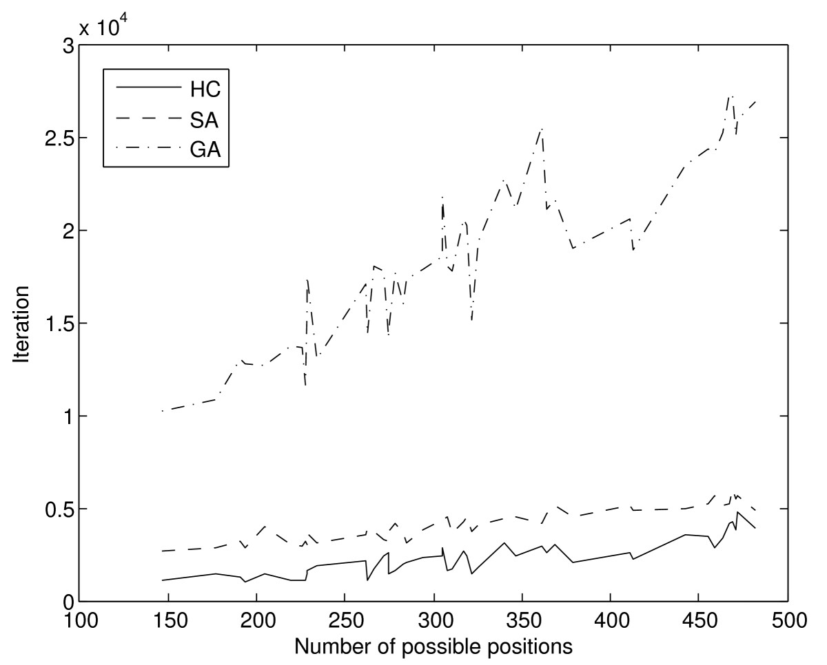 https://static-content.springer.com/image/art%3A10.1186%2F1748-7188-6-22/MediaObjects/13015_2009_Article_135_Fig7_HTML.jpg