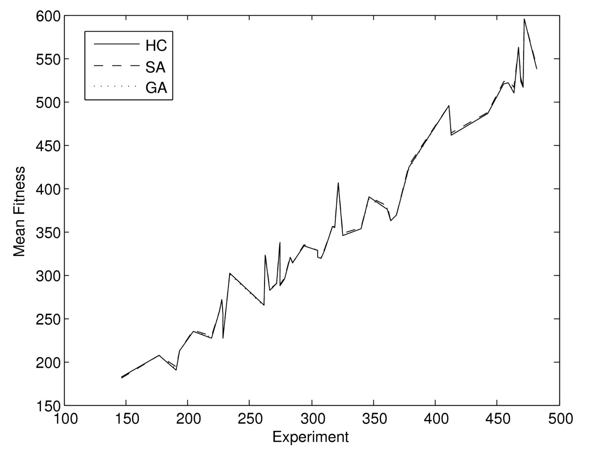 https://static-content.springer.com/image/art%3A10.1186%2F1748-7188-6-22/MediaObjects/13015_2009_Article_135_Fig8_HTML.jpg