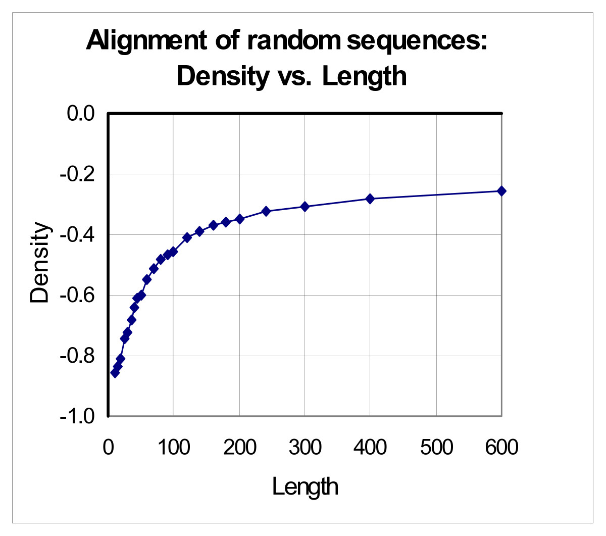 https://static-content.springer.com/image/art%3A10.1186%2F1748-7188-6-25/MediaObjects/13015_2010_Article_137_Fig5_HTML.jpg
