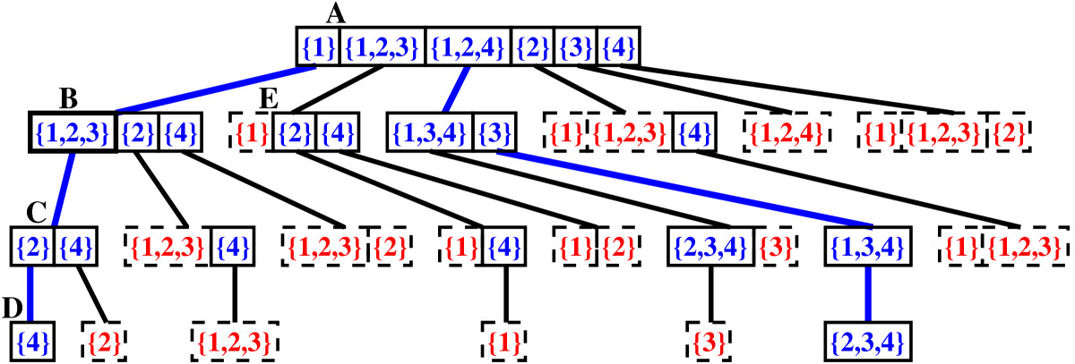 https://static-content.springer.com/image/art%3A10.1186%2F1748-7188-7-18/MediaObjects/13015_2012_Article_161_Fig1_HTML.jpg