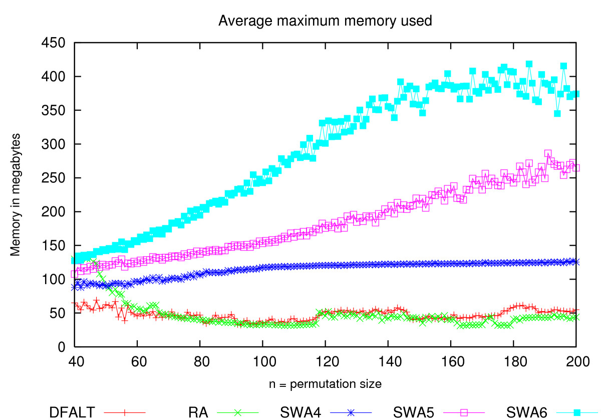 https://static-content.springer.com/image/art%3A10.1186%2F1748-7188-7-18/MediaObjects/13015_2012_Article_161_Fig8_HTML.jpg