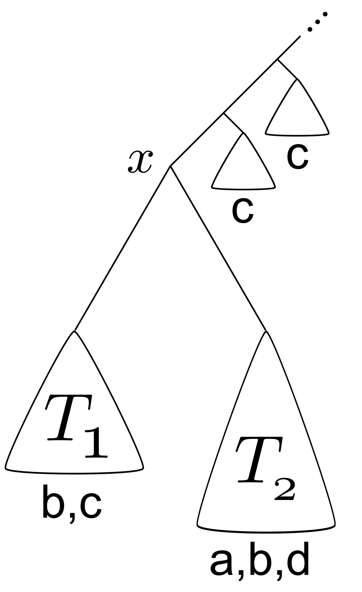 https://static-content.springer.com/image/art%3A10.1186%2F1748-7188-7-8/MediaObjects/13015_2011_Article_148_Fig3_HTML.jpg