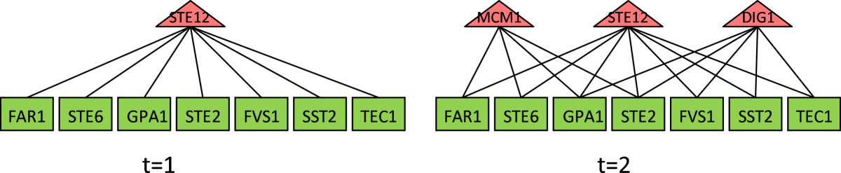 https://static-content.springer.com/image/art%3A10.1186%2F1748-7188-8-2/MediaObjects/13015_2012_Article_178_Fig3_HTML.jpg