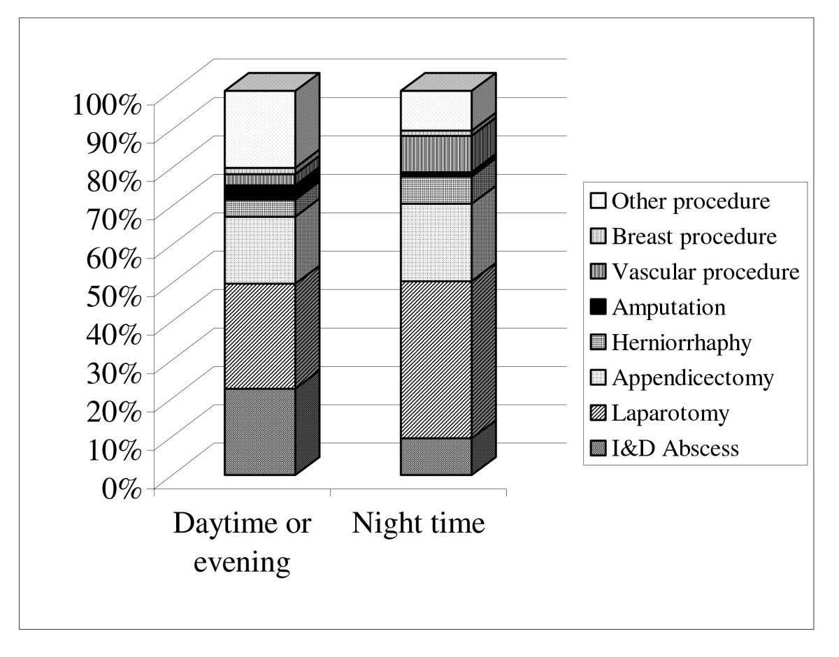 https://static-content.springer.com/image/art%3A10.1186%2F1749-7922-2-29/MediaObjects/13017_2007_Article_66_Fig1_HTML.jpg
