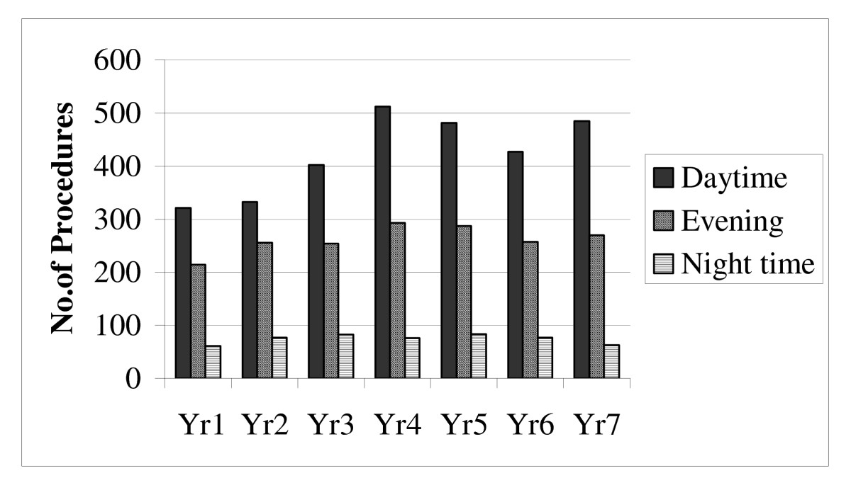 https://static-content.springer.com/image/art%3A10.1186%2F1749-7922-2-29/MediaObjects/13017_2007_Article_66_Fig3_HTML.jpg
