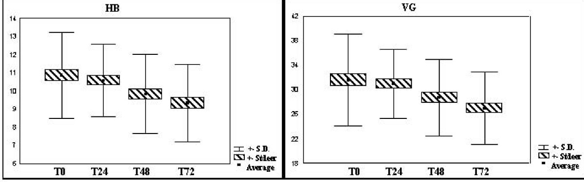 https://static-content.springer.com/image/art%3A10.1186%2F1749-7922-3-28/MediaObjects/13017_2008_Article_99_Fig3_HTML.jpg