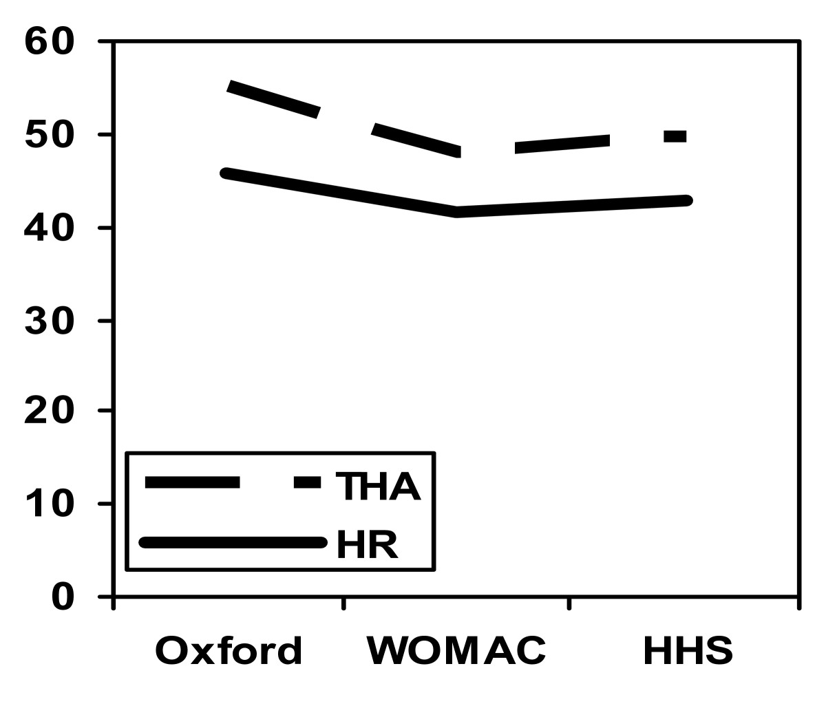https://static-content.springer.com/image/art%3A10.1186%2F1749-799X-5-8/MediaObjects/13018_2009_Article_150_Fig4_HTML.jpg