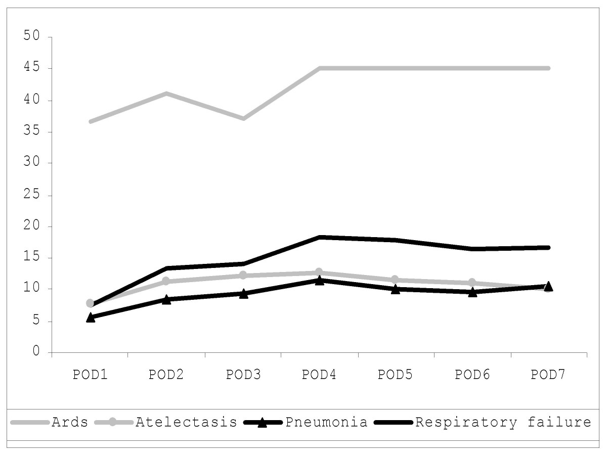 https://static-content.springer.com/image/art%3A10.1186%2F1749-8090-1-34/MediaObjects/13019_2006_Article_34_Fig3_HTML.jpg