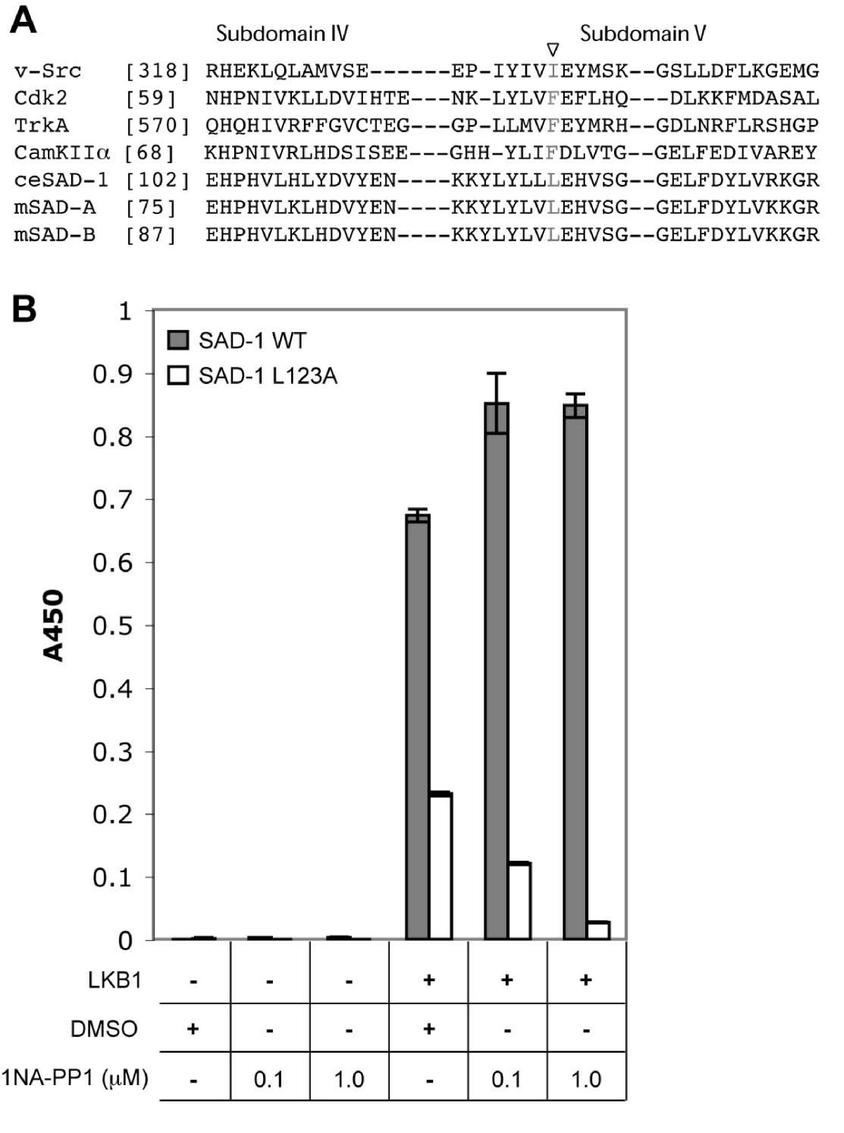 https://static-content.springer.com/image/art%3A10.1186%2F1749-8104-3-23/MediaObjects/13064_2008_Article_55_Fig1_HTML.jpg