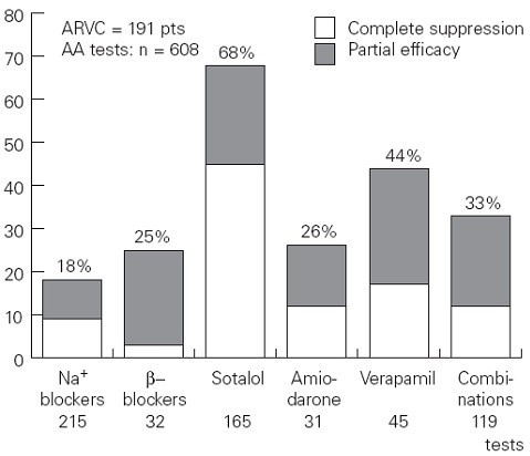 https://static-content.springer.com/image/art%3A10.1186%2F1750-1172-2-45/MediaObjects/13023_2007_Article_96_Fig15_HTML.jpg