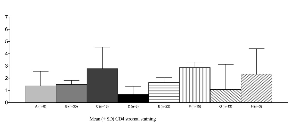 https://static-content.springer.com/image/art%3A10.1186%2F1750-9378-4-11/MediaObjects/13027_2006_Article_57_Fig1_HTML.jpg
