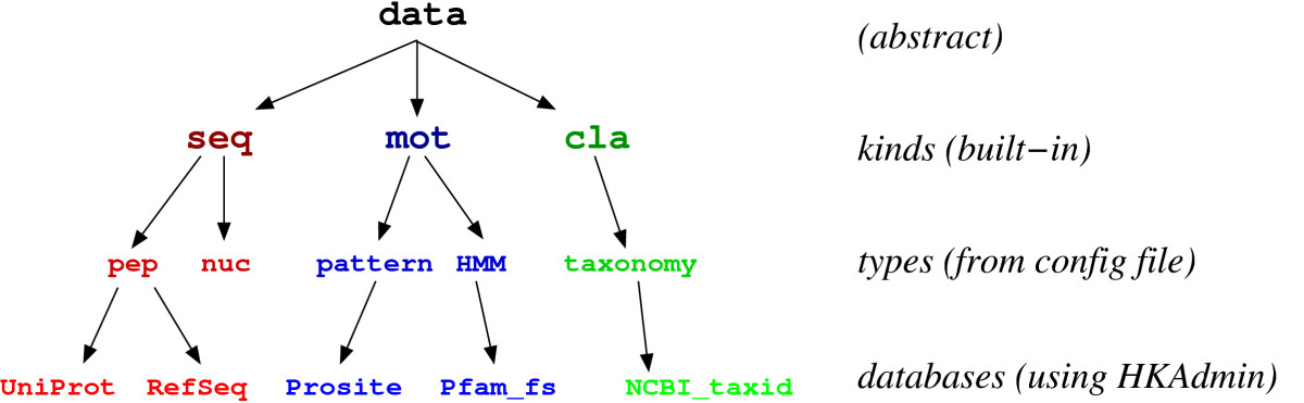 https://static-content.springer.com/image/art%3A10.1186%2F1751-0473-2-2/MediaObjects/13029_2007_Article_10_Fig1_HTML.jpg