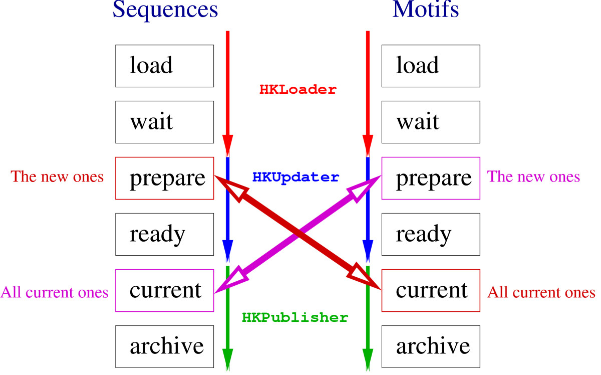 https://static-content.springer.com/image/art%3A10.1186%2F1751-0473-2-2/MediaObjects/13029_2007_Article_10_Fig2_HTML.jpg