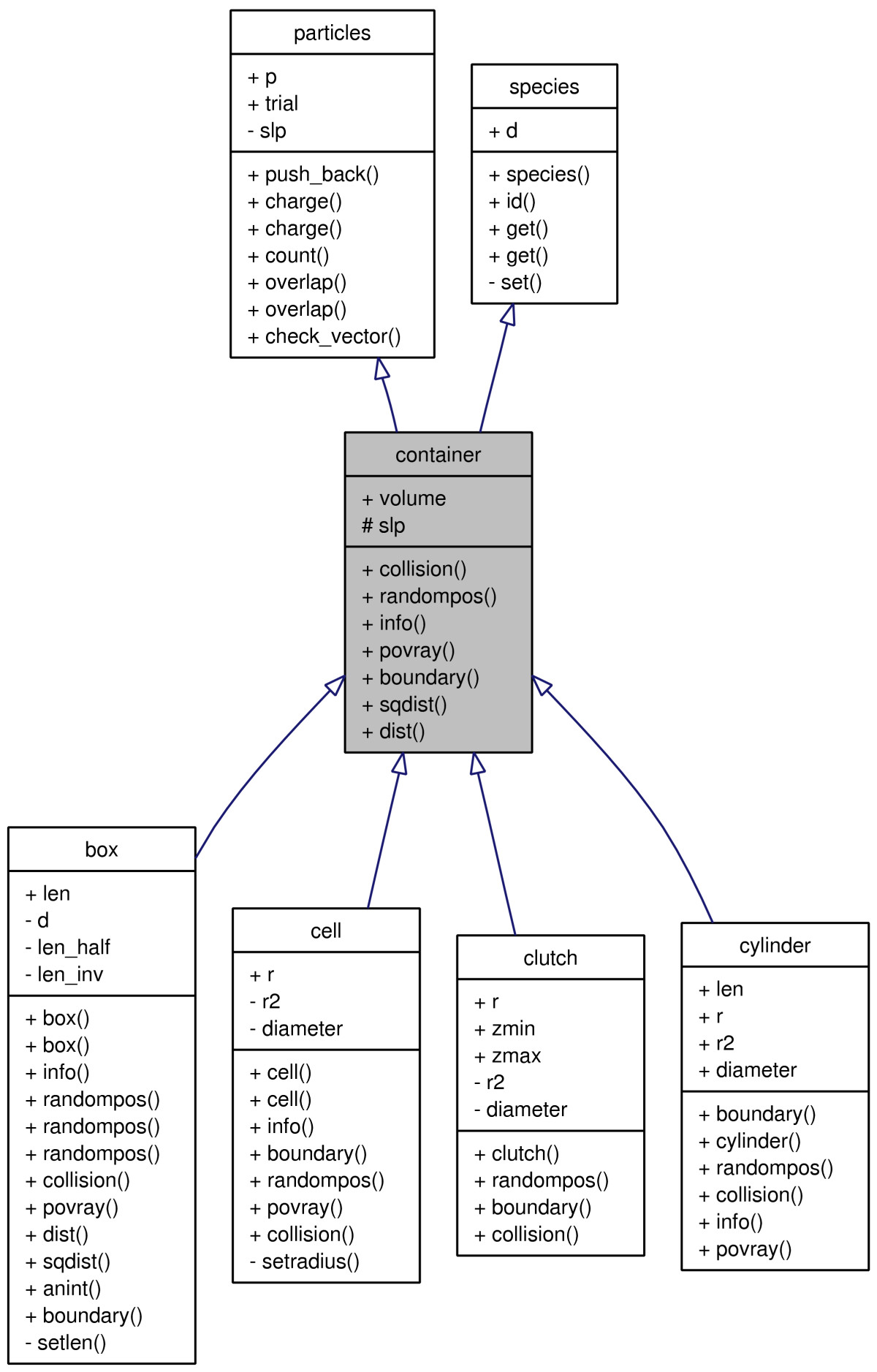 https://static-content.springer.com/image/art%3A10.1186%2F1751-0473-3-1/MediaObjects/13029_2007_Article_18_Fig1_HTML.jpg