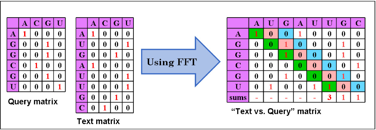 https://static-content.springer.com/image/art%3A10.1186%2F1751-0473-3-9/MediaObjects/13029_2007_Article_26_Fig1_HTML.jpg