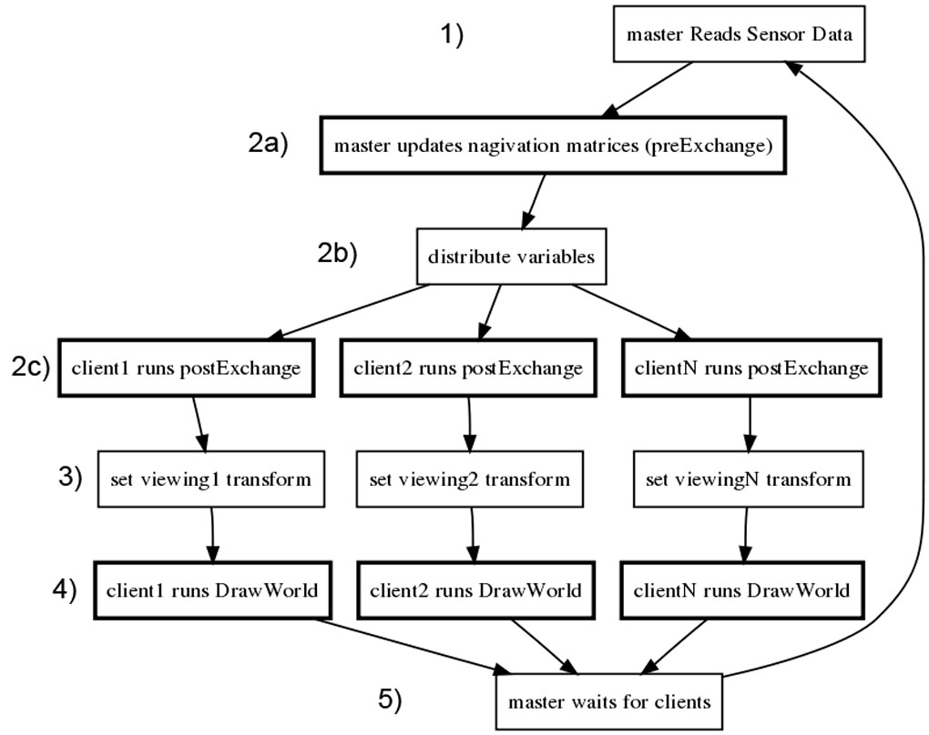 https://static-content.springer.com/image/art%3A10.1186%2F1751-0473-4-3/MediaObjects/13029_2008_Article_37_Fig2_HTML.jpg