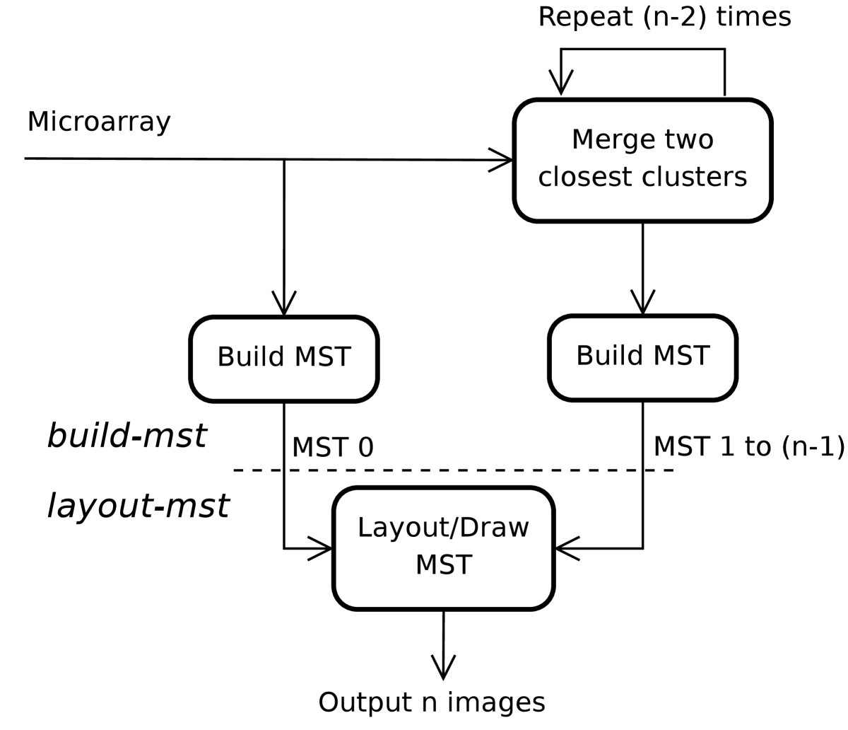 https://static-content.springer.com/image/art%3A10.1186%2F1751-0473-4-8/MediaObjects/13029_2009_Article_42_Fig6_HTML.jpg