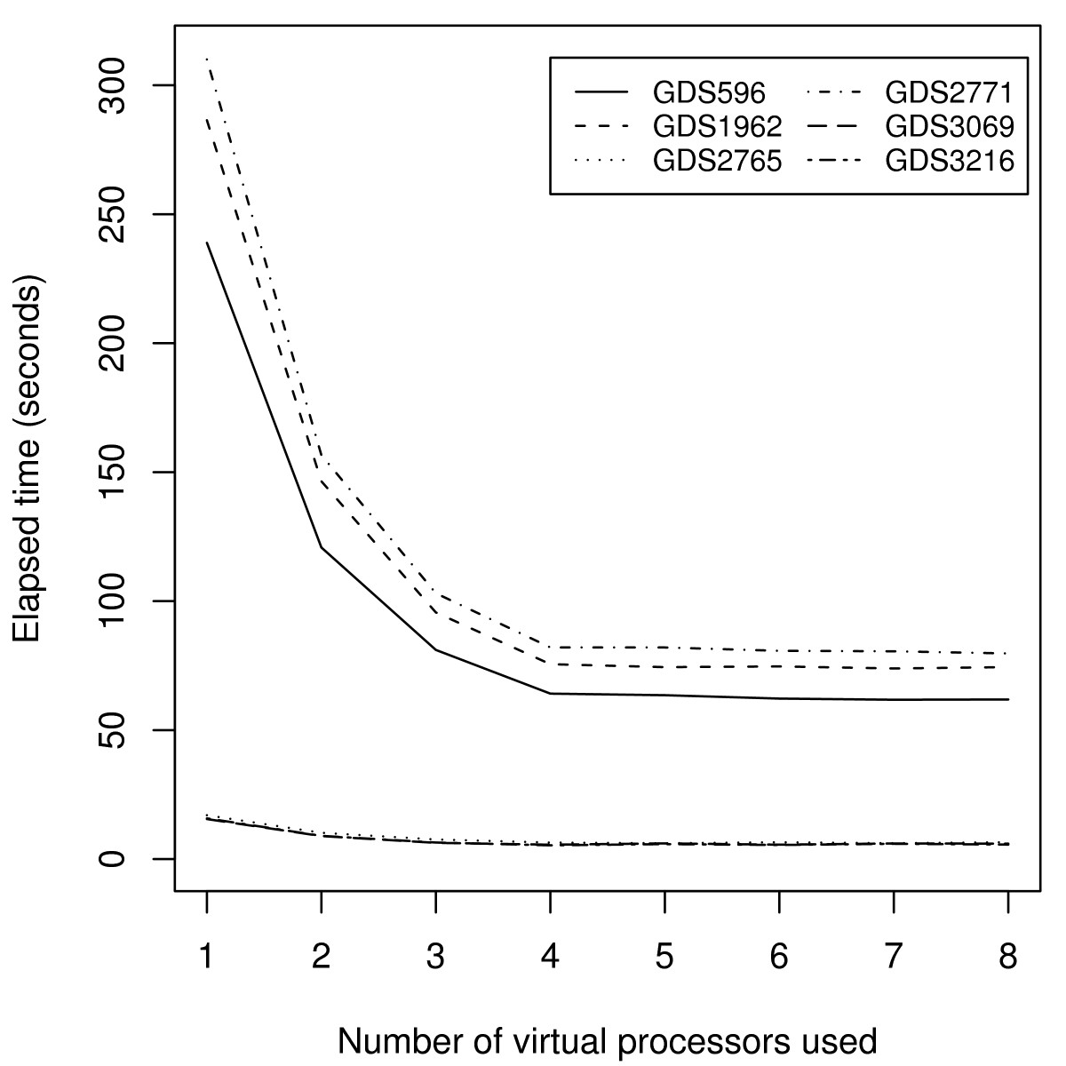 https://static-content.springer.com/image/art%3A10.1186%2F1751-0473-4-8/MediaObjects/13029_2009_Article_42_Fig8_HTML.jpg