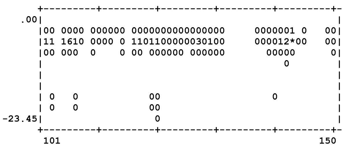 https://static-content.springer.com/image/art%3A10.1186%2F1751-0473-5-2/MediaObjects/13029_2009_Article_44_Fig3_HTML.jpg