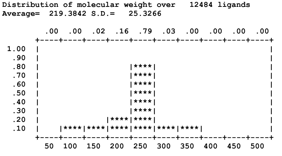 https://static-content.springer.com/image/art%3A10.1186%2F1751-0473-5-2/MediaObjects/13029_2009_Article_44_Fig4_HTML.jpg