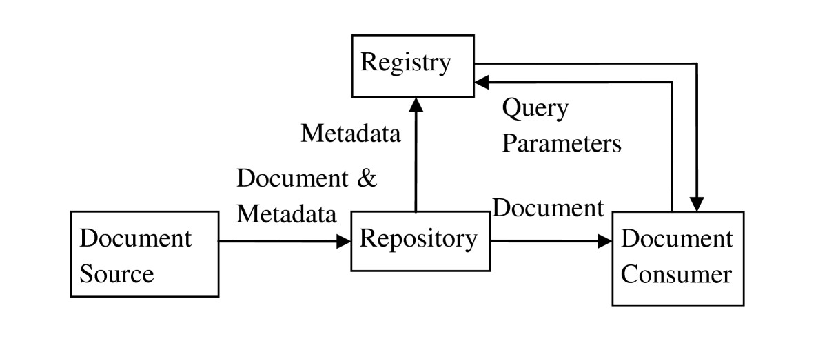 https://static-content.springer.com/image/art%3A10.1186%2F1751-0473-5-9/MediaObjects/13029_2009_Article_51_Fig1_HTML.jpg