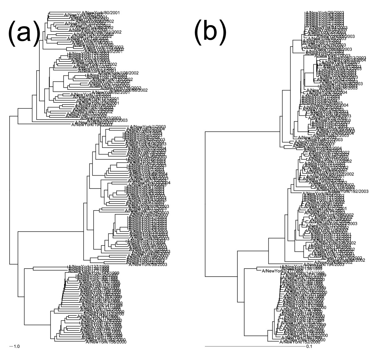 https://static-content.springer.com/image/art%3A10.1186%2F1751-0473-6-13/MediaObjects/13029_2011_Article_66_Fig2_HTML.jpg