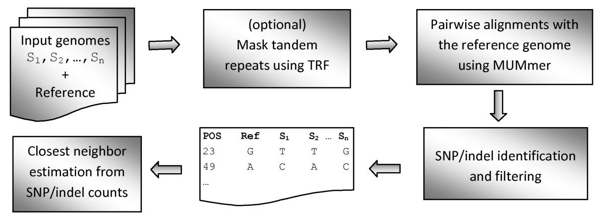 https://static-content.springer.com/image/art%3A10.1186%2F1751-0473-6-14/MediaObjects/13029_2011_Article_67_Fig1_HTML.jpg
