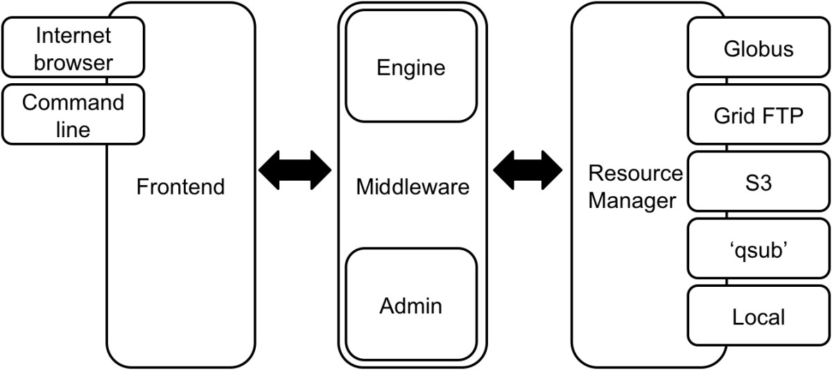 https://static-content.springer.com/image/art%3A10.1186%2F1751-0473-7-1/MediaObjects/13029_2011_Article_69_Fig1_HTML.jpg