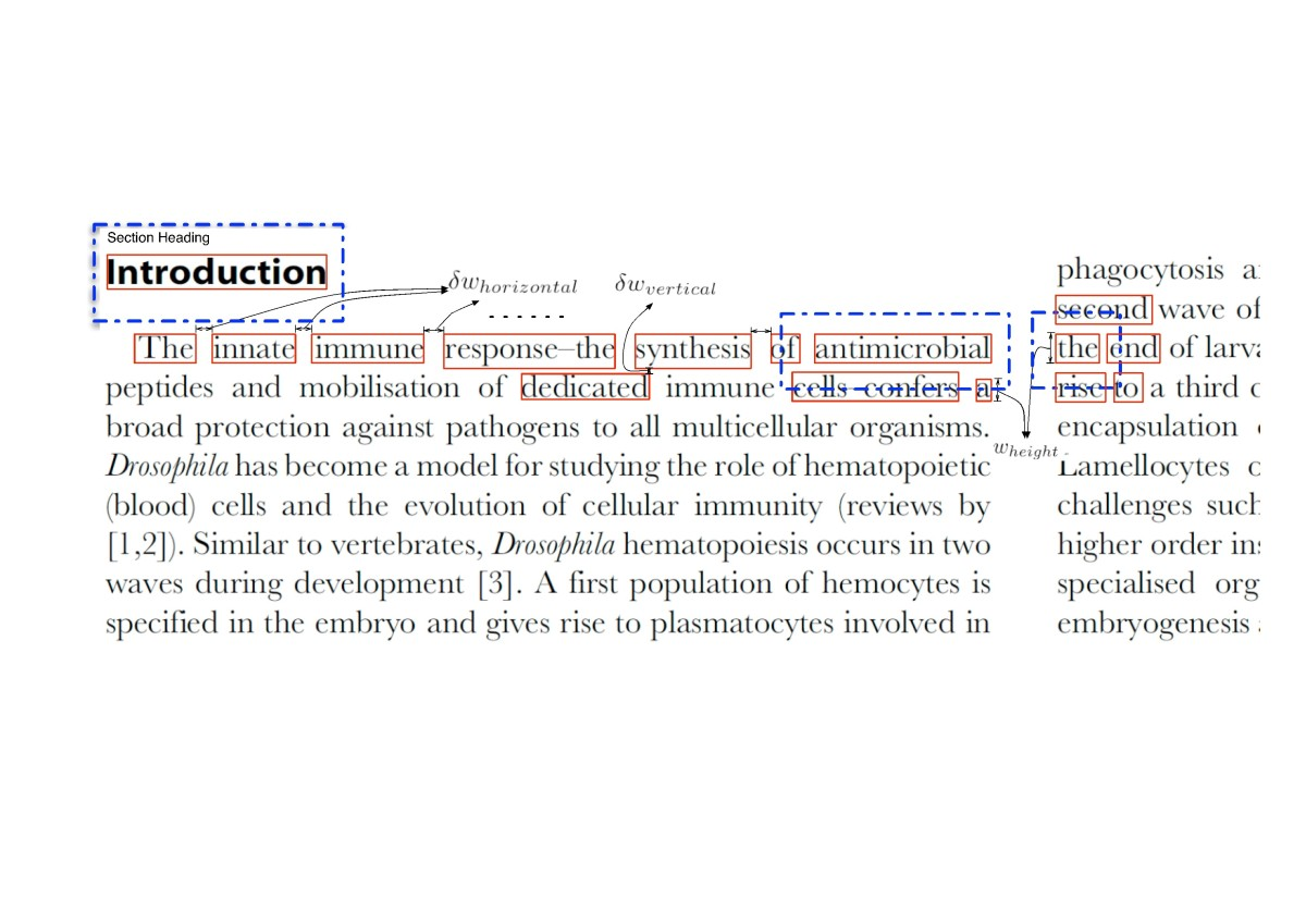 https://static-content.springer.com/image/art%3A10.1186%2F1751-0473-7-7/MediaObjects/13029_2012_Article_72_Fig1_HTML.jpg