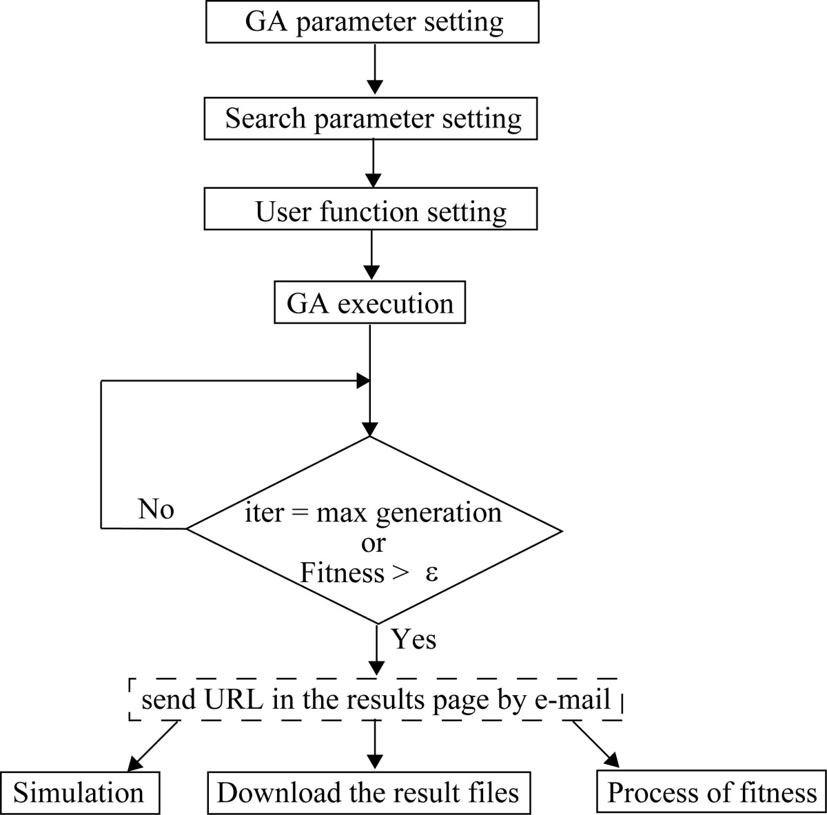 https://static-content.springer.com/image/art%3A10.1186%2F1751-0473-7-9/MediaObjects/13029_2012_Article_74_Fig2_HTML.jpg