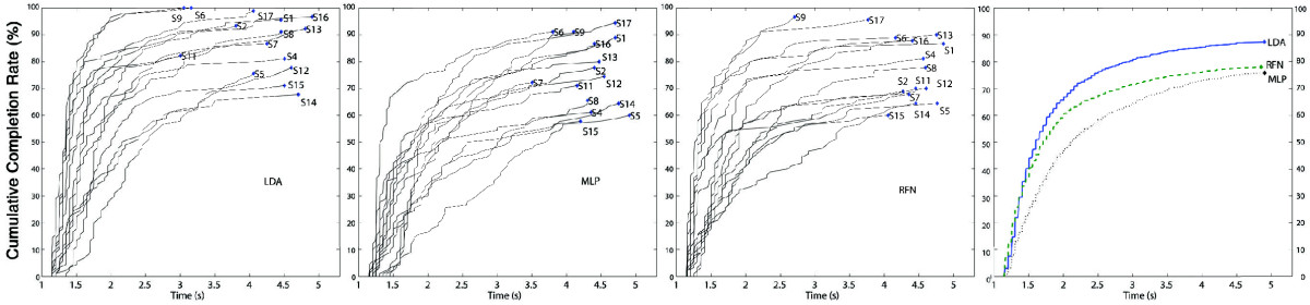 https://static-content.springer.com/image/art%3A10.1186%2F1751-0473-8-11/MediaObjects/13029_2012_Article_91_Fig12_HTML.jpg