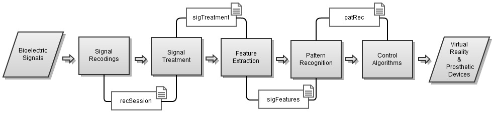 https://static-content.springer.com/image/art%3A10.1186%2F1751-0473-8-11/MediaObjects/13029_2012_Article_91_Fig1_HTML.jpg