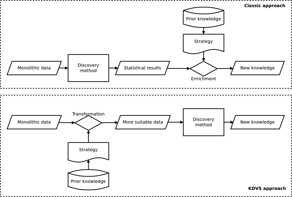 https://static-content.springer.com/image/art%3A10.1186%2F1751-0473-8-2/MediaObjects/13029_2012_Article_82_Fig1_HTML.jpg