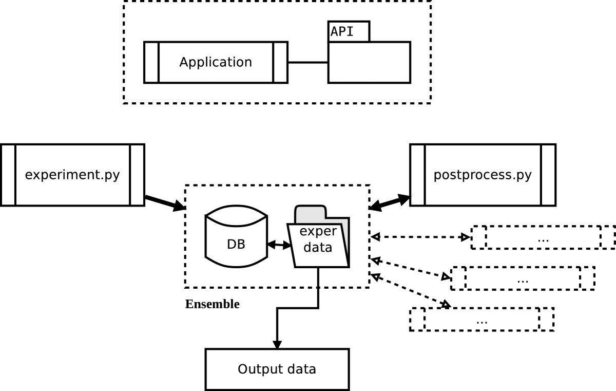 https://static-content.springer.com/image/art%3A10.1186%2F1751-0473-8-2/MediaObjects/13029_2012_Article_82_Fig3_HTML.jpg